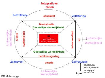Integratieve Rollen